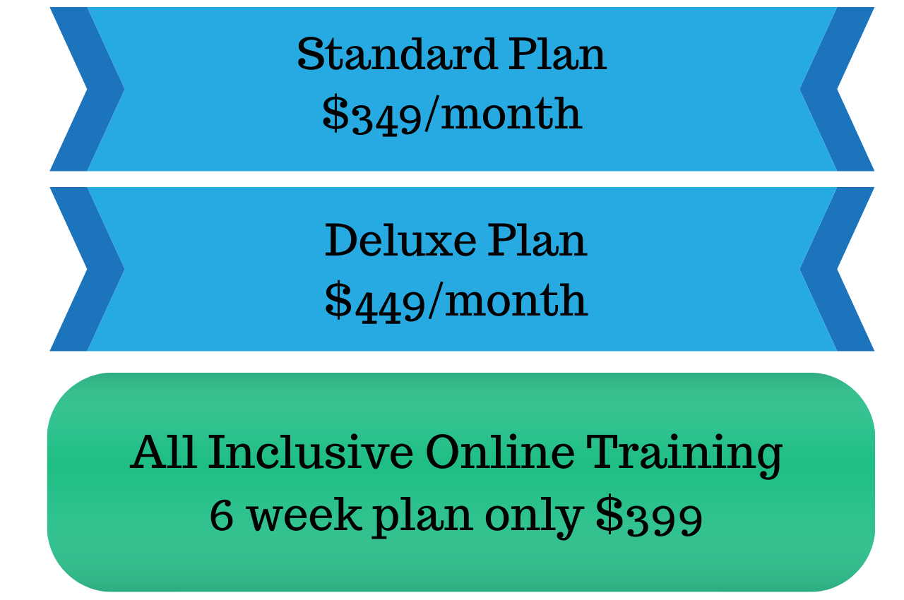 Online Personal Training Price Plans