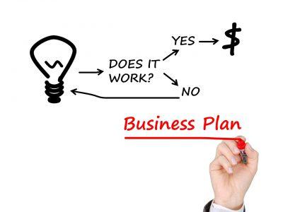 Personal Training Business Setup